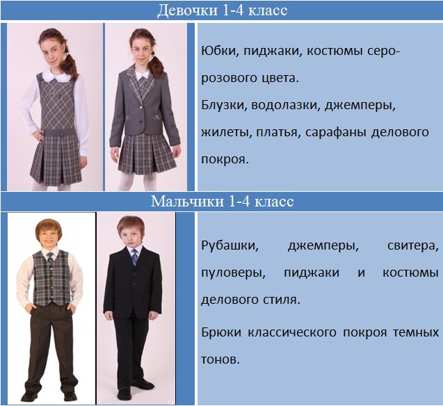 Школьная Форма 1