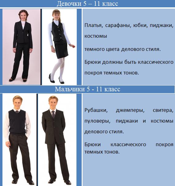 Школьная форма 2